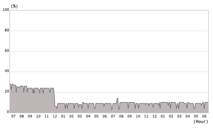 Screenshot 2020-03-28 at 18.32.52
