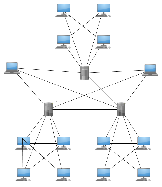 topology of several node sync network - star or grid